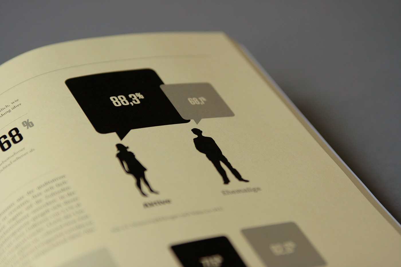 Unstitute / Randstad Book design by upstruct